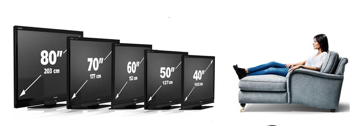 диагональ телевизора в дюймах и сантиметрах